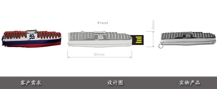 ACL集装箱轮船金属u盘开模定制